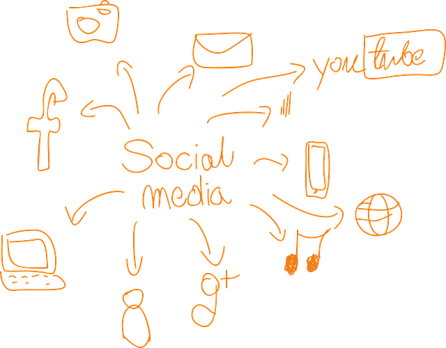 How to Use Social Media as a Tool for Learning